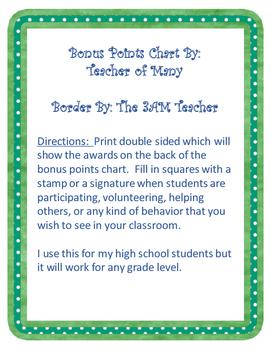 Bonus Points Chart for all Grade Levels
