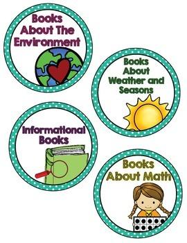 Book Basket Labels Aqua