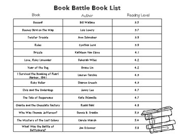 Book Battle a Battle of the Books inspired Competition for 3rd-5th Graders