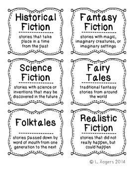 Book Box Genre Labels with Descriptions for Classroom Library