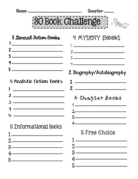 Book Challenge Reading Logs {Freebie!} by Abby Sandlin | TpT