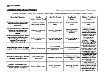 Book Chapter Rubric