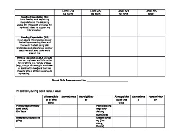Book Club Assessment, Organizer, and Prompts for Literacy Journal