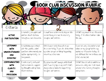 Book Club Discussion Rubric