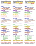 Book Clubs (Literature Circles) - Sticky Notes Bookmark for Informational Text
