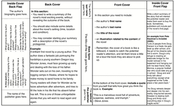 Book Cover Project with Template and Instructions by Mr. See | TpT