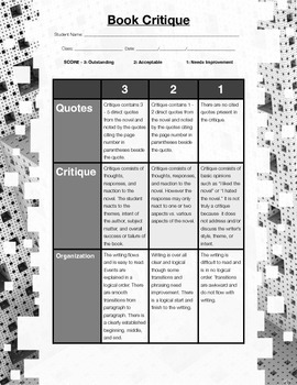 Book Critique/Review Writing Rubric