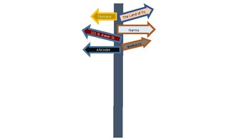 Book Directional Signs