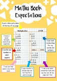 Book Expectations - Mathematics