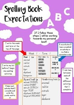 Book Expectations - Spelling