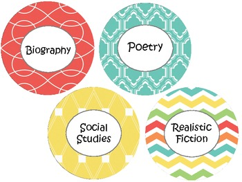 Book Genre & DRA Labels