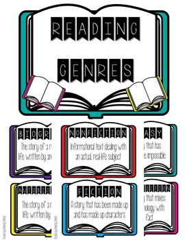 Book Genre Mini-Posters FREEBIE