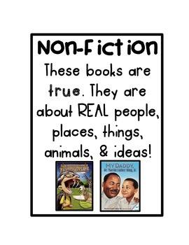 Book Genre Posters