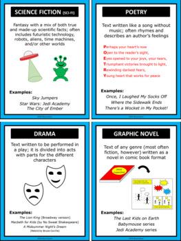 Book Genre Posters & Mini Reader's Notebook Sheets - Aqua