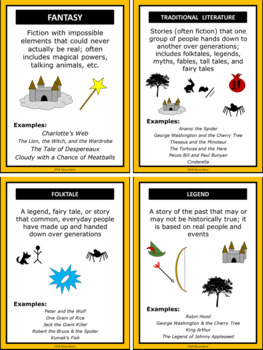Book Genre Posters & Mini Reader's Notebook Sheets - Charlie Brown Tribute Color