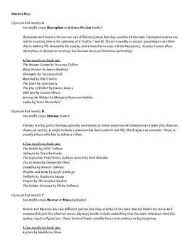 "Book Genre ""Quiz"" Survey for Finding Book Interests"