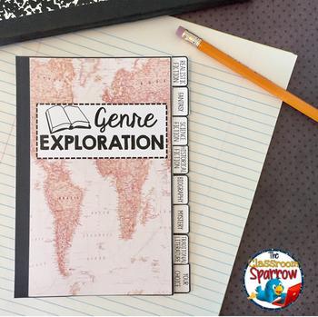 Book Genres Interactive Notebook Flip Book (Middle School/Intermediate Reader)