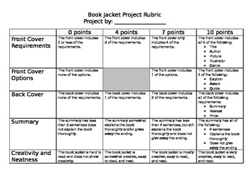 Book Jacket Project Rubric