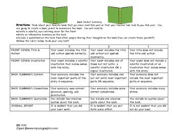Book Jacket Summary Rubric
