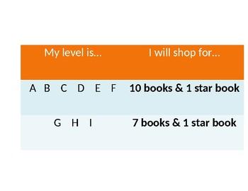 Book Level Guide