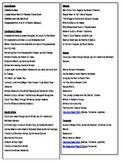 Book List for Africa & The Grasslands