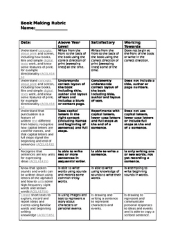 Book Making/ Writers Workshop Rubric