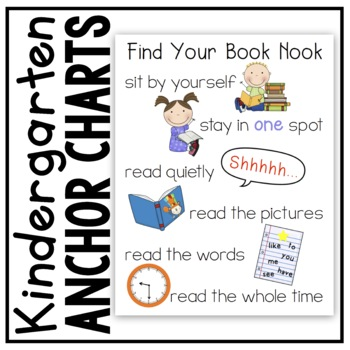 Book Nook Anchor Chart
