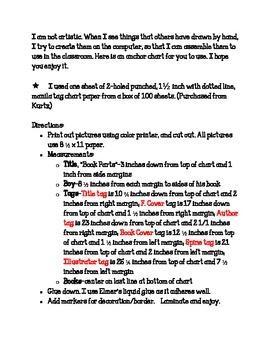 Book Parts Anchor Chart and Worksheet