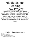 Book Poster Project Instructions/Rubric