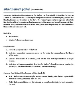 Book Project: Advertisement Poster *Includes Rubric by Mr ...