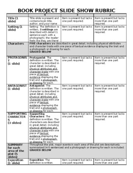Book Project Slide Show Rubric aligned to the CCSS