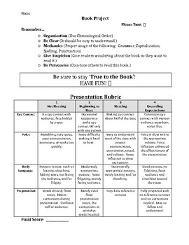 Book Project and Presentation Rubric