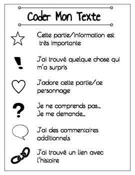 Book Report/ Book Talk in French Outline