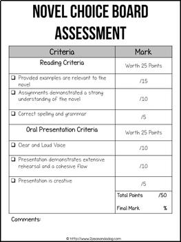 Novel Study Choice Board 9 Activities For Any Novel
