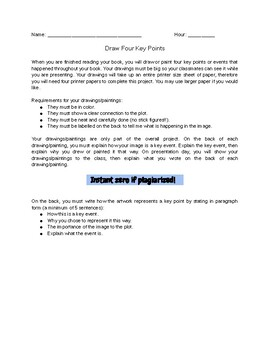 Book Report:  Draw Four Key Points