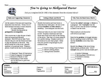 Book Report - Going to Hollywood!!  Turn Your Book into a Movie Project