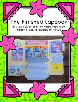 Book Report Lapbooks BUNDLE Fiction and Nonfiction Superstar Projects