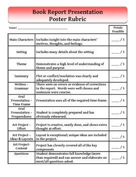 Book Report Presentation Rubrics Bundle