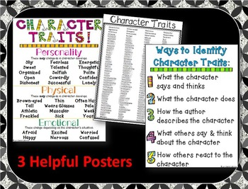 Book Report Project: Character Analysis Collage