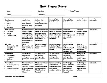Book Report Project Rubric