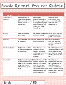 Book Report Project Rubric: An Easy Way to Assess Any Type