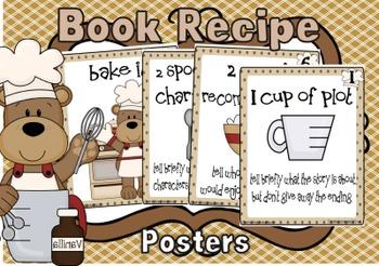 Book Report Recipe Posters