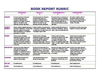 Book Report Rubric