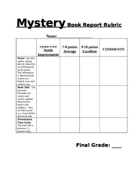 Book Report Rubric Bundle