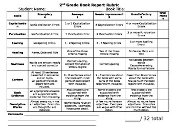 Book Report Scoring Rubric