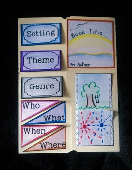 Book Report Template (Works with ANY novel)