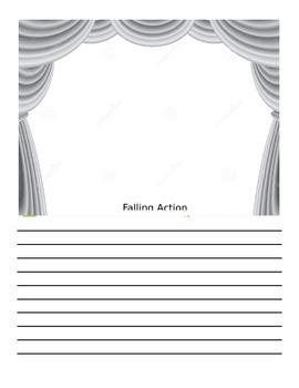 Book Report Theatre