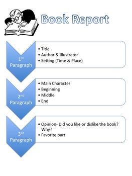 Book Report Unit
