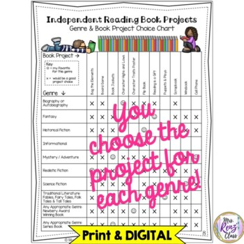 Book Projects & Book Reports BUNDLE + Genre Posters + Story Elements Flip Book