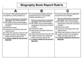 Book Reports for Fiction, Non-Fiction, Mystery, and Biography Genres!!
